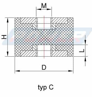 wibroizolator typ c typ 3